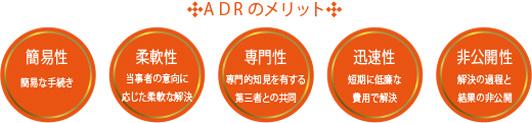 ADRのメリット