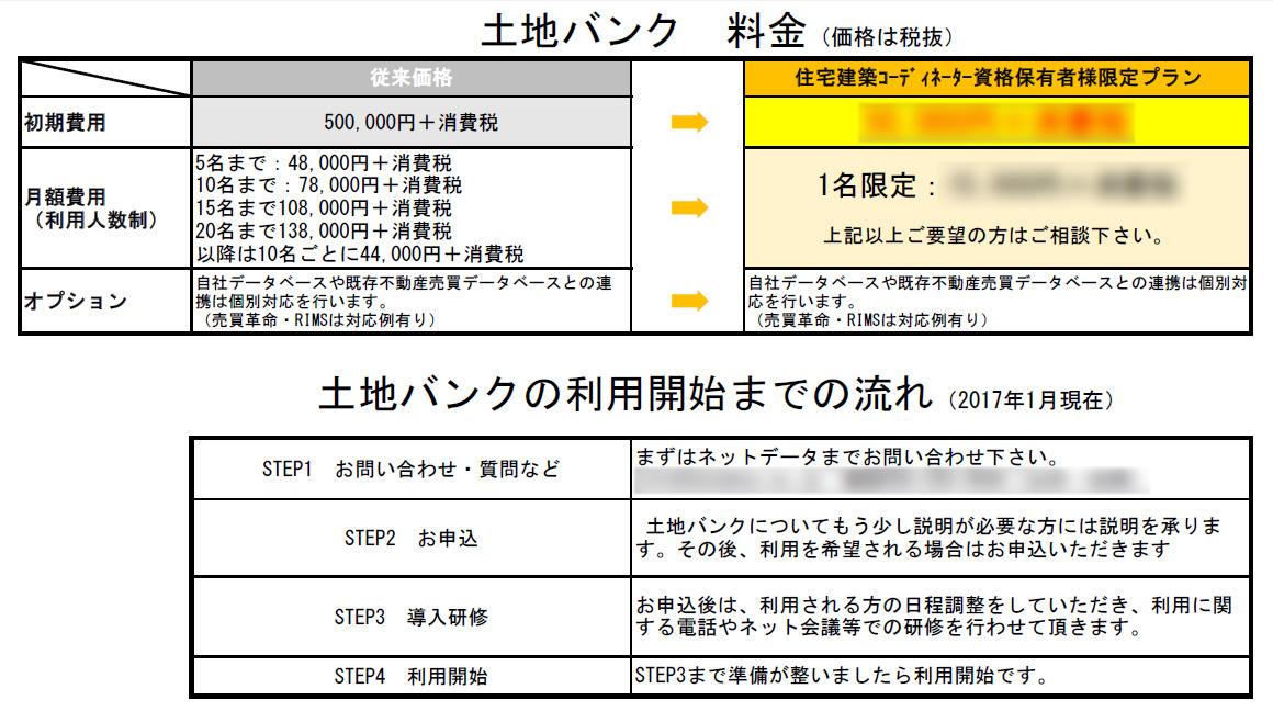 土地バンク特別価格比較表(ぼかし)